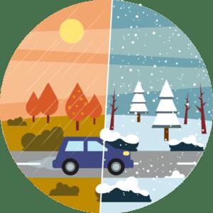 Pneu pour pluie et neige